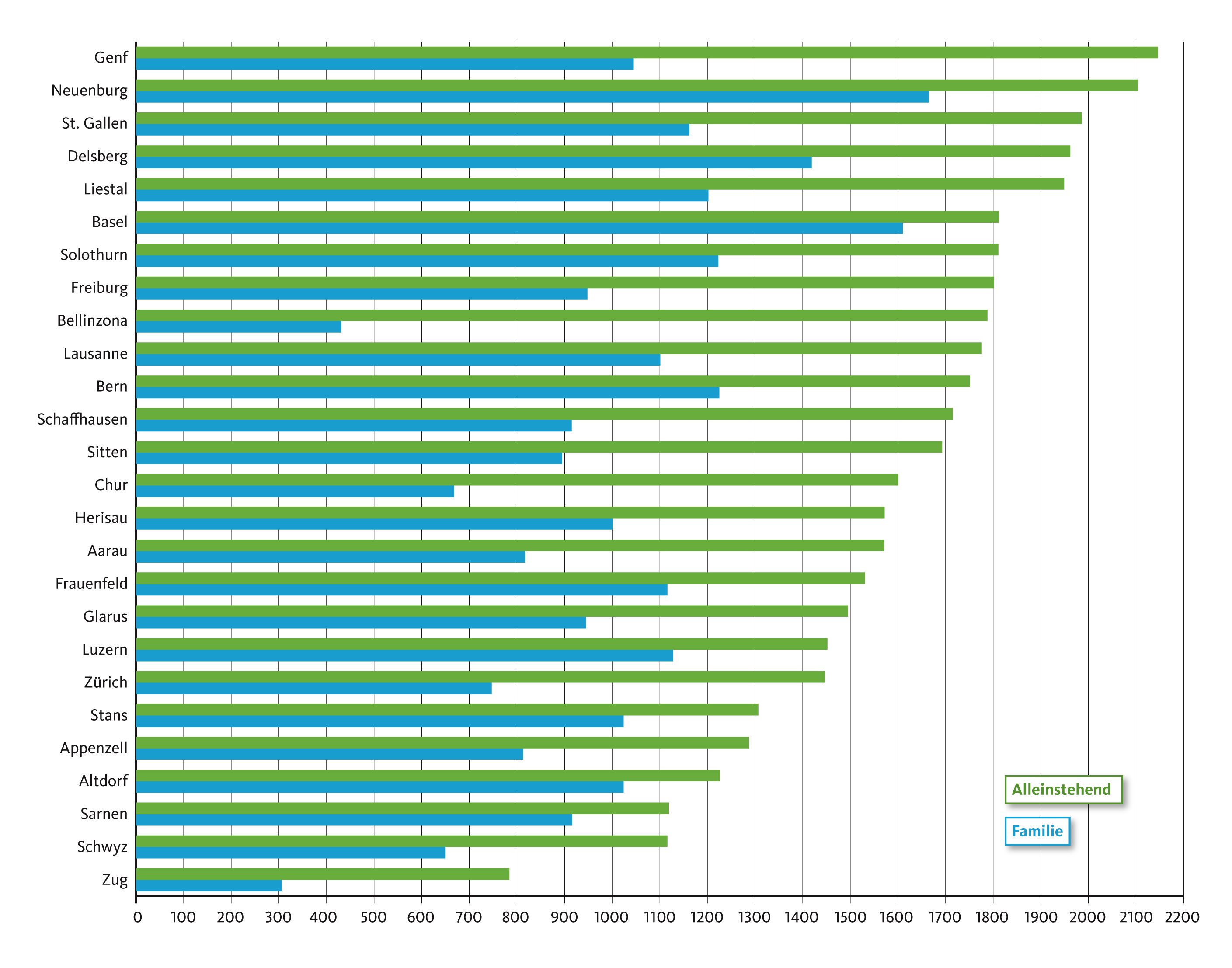 5 X 10 Steuertipps 2016 Teil 3 Vorsorge Und Pensionierung
