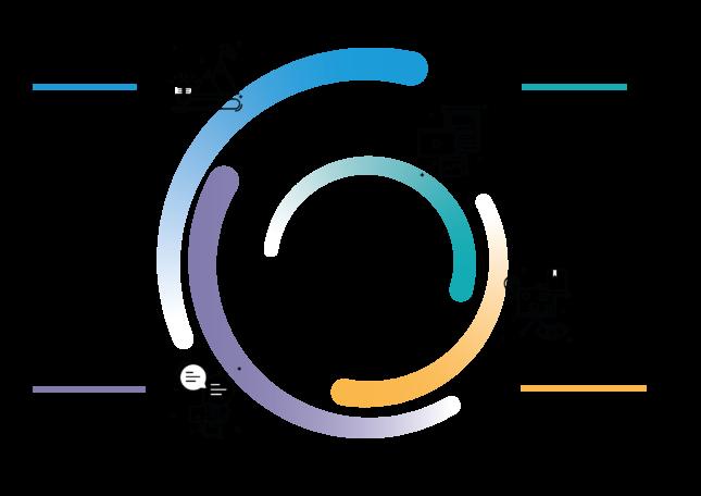 Infographic Circular Hub pillars